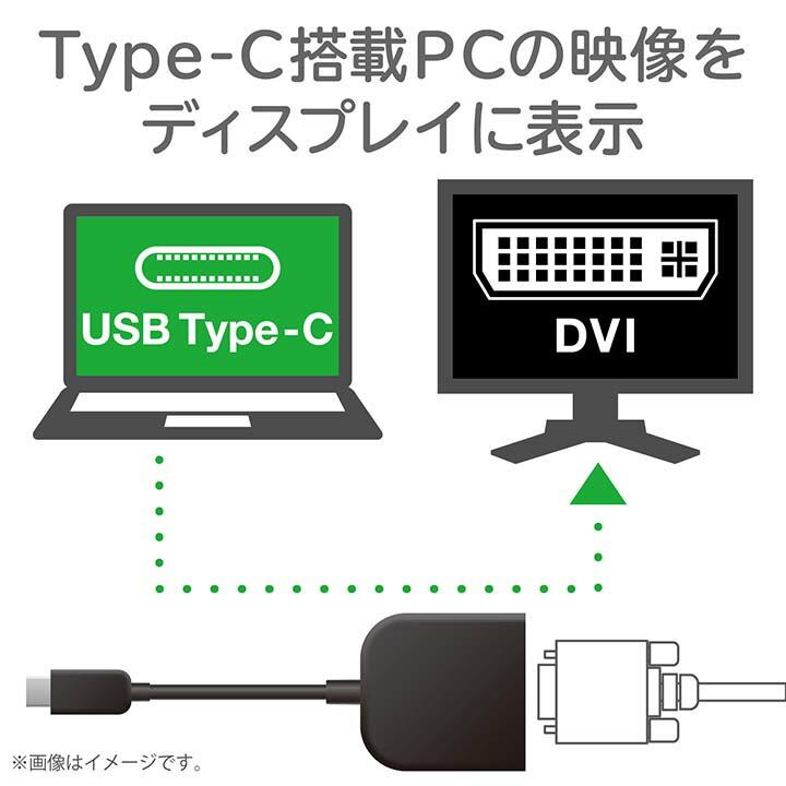 変換アダプタ (Type-C to DVI)